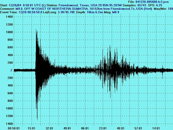 The 9.0 Sumatra earthquake on 12/26/04 as recorded by my ... | 600 x 450 jpeg 156kB
